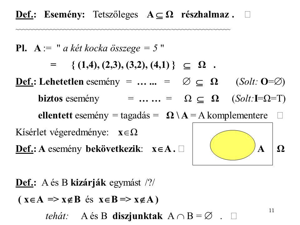 11 Def.: Esemény: Tetszőleges A  Ω részhalmaz.  ~~~~~~~~~~~~~~~~~~~~~~~~~~~~~~~~~~~~~~~~~~~~~~~~~~~~~~~~~~~~~~ Pl. A :=