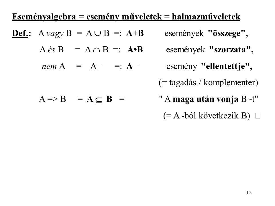 12 Eseményalgebra = esemény műveletek = halmazműveletek Def.: A vagy B = A  B =: A+B események
