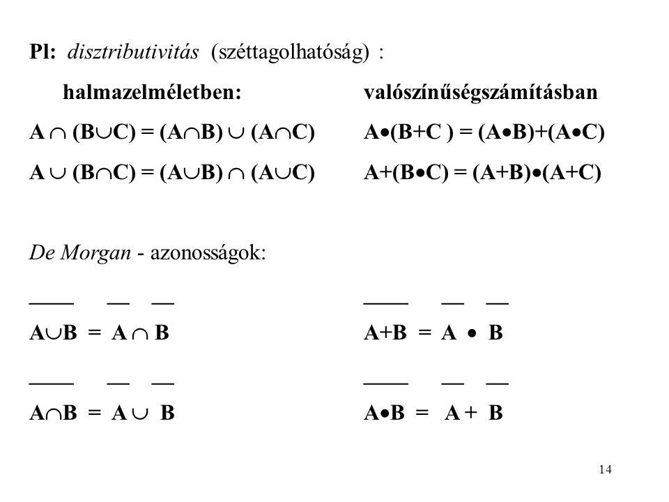 14 Pl: disztributivitás (széttagolhatóság) : halmazelméletben: valószínűségszámításban A  (B  C) = (A  B)  (A  C) A  (B+C ) = (A  B)+(A  C) A