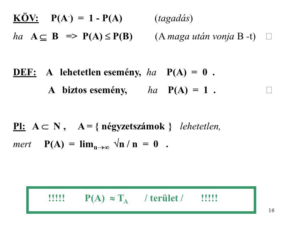 16 KÖV: P(A - ) = 1 - P(A) (tagadás) ha A  B => P(A)  P(B) (A maga után vonja B -t)  DEF: A lehetetlen esemény, ha P(A) = 0. A biztos esemény, ha P