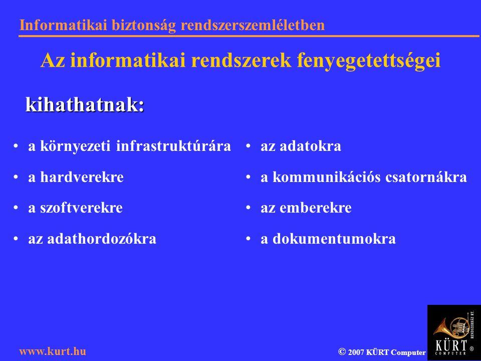 Informatikai biztonság rendszerszemléletben © 2007 KÜRT Computer www.kurt.hu Az informatikai rendszerek fenyegetettségei kihathatnak: a környezeti inf