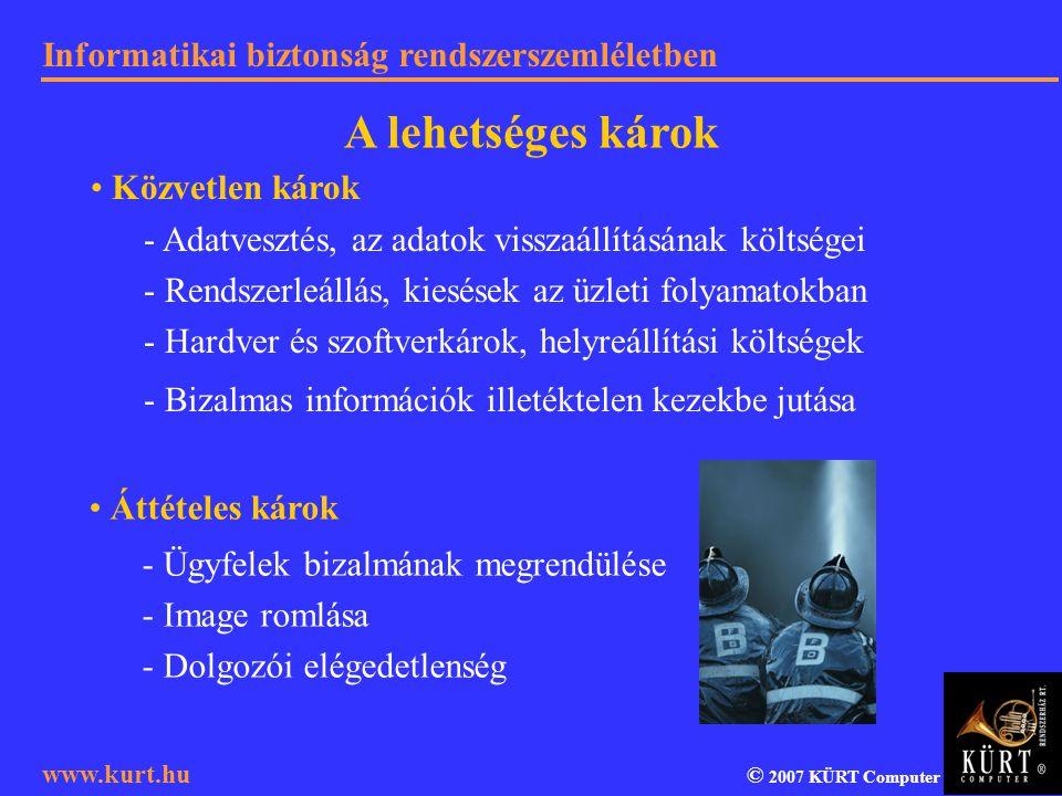 Informatikai biztonság rendszerszemléletben © 2007 KÜRT Computer www.kurt.hu Közvetlen károk - Adatvesztés, az adatok visszaállításának költségei - Re