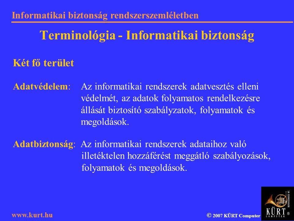 Informatikai biztonság rendszerszemléletben © 2007 KÜRT Computer www.kurt.hu Adatbiztonság: Az informatikai rendszerek adataihoz való illetéktelen hoz