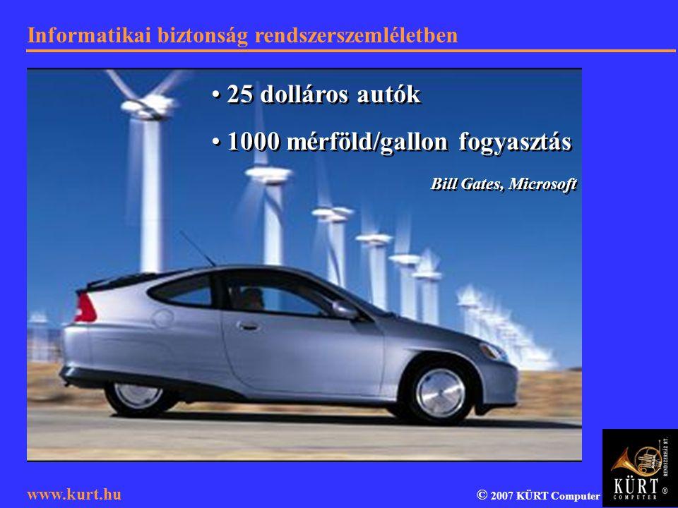 Informatikai biztonság rendszerszemléletben © 2007 KÜRT Computer www.kurt.hu 25 dolláros autók 1000 mérföld/gallon fogyasztás 25 dolláros autók 1000 m