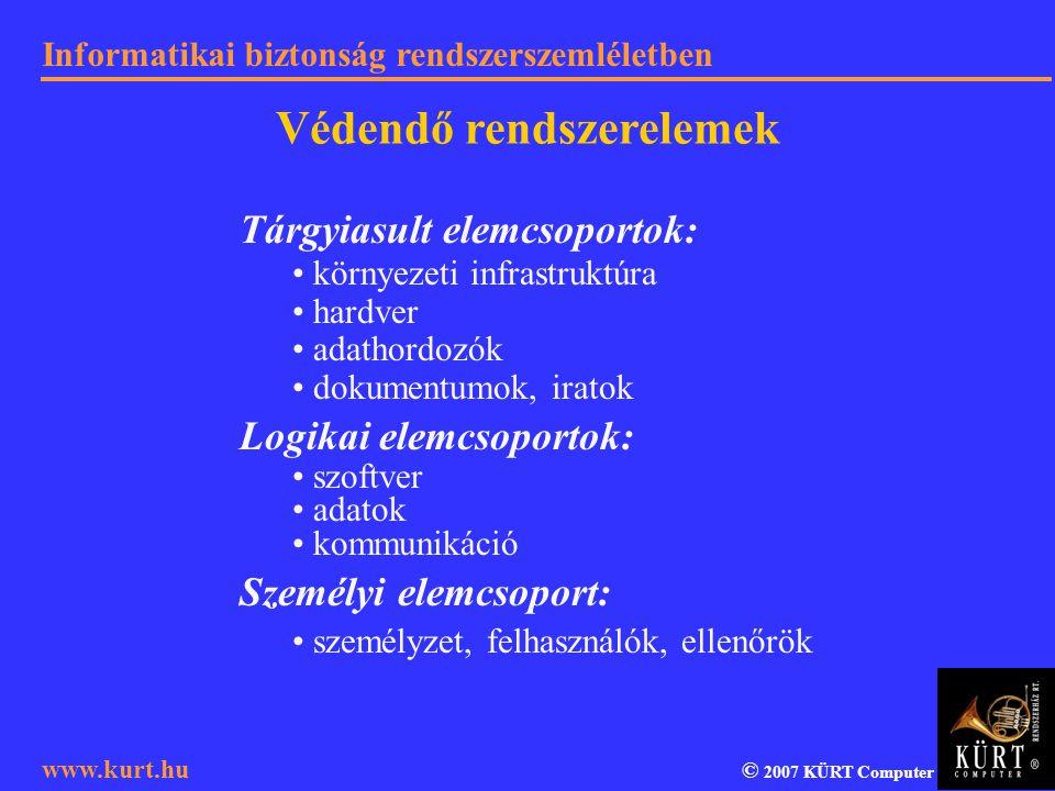 Informatikai biztonság rendszerszemléletben © 2007 KÜRT Computer www.kurt.hu Védendő rendszerelemek Tárgyiasult elemcsoportok: környezeti infrastruktú