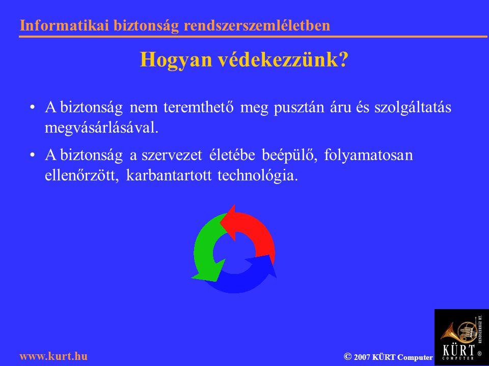 Informatikai biztonság rendszerszemléletben © 2007 KÜRT Computer www.kurt.hu A biztonság nem teremthető meg pusztán áru és szolgáltatás megvásárlásáva