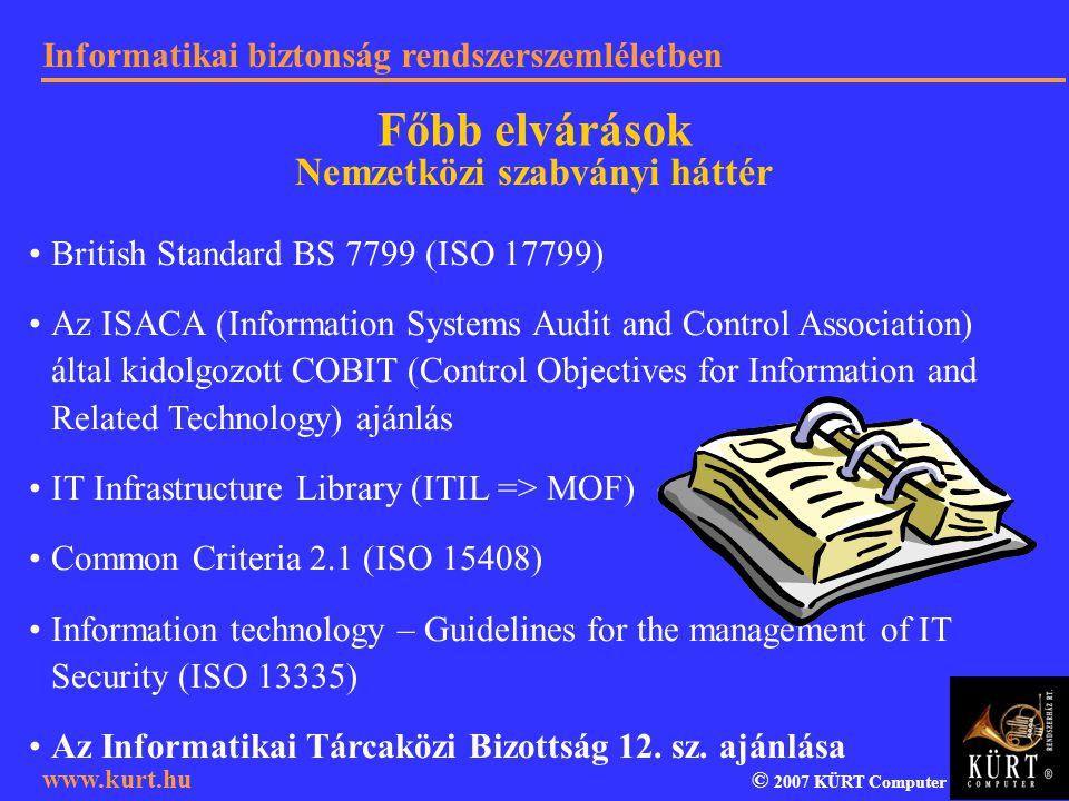 Informatikai biztonság rendszerszemléletben © 2007 KÜRT Computer www.kurt.hu British Standard BS 7799 (ISO 17799) Az ISACA (Information Systems Audit