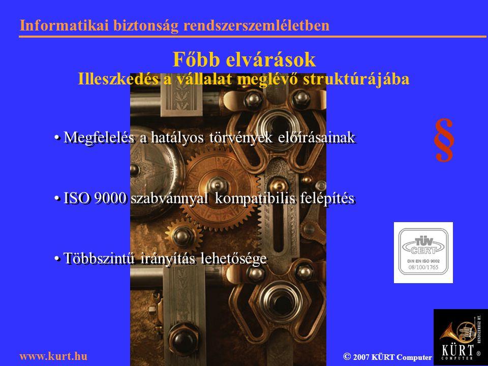 Informatikai biztonság rendszerszemléletben © 2007 KÜRT Computer www.kurt.hu Megfelelés a hatályos törvények előírásainak § ISO 9000 szabvánnyal kompa