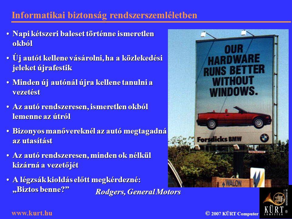 Informatikai biztonság rendszerszemléletben © 2007 KÜRT Computer www.kurt.hu Napi kétszeri baleset történne ismeretlen okból Új autót kellene vásároln
