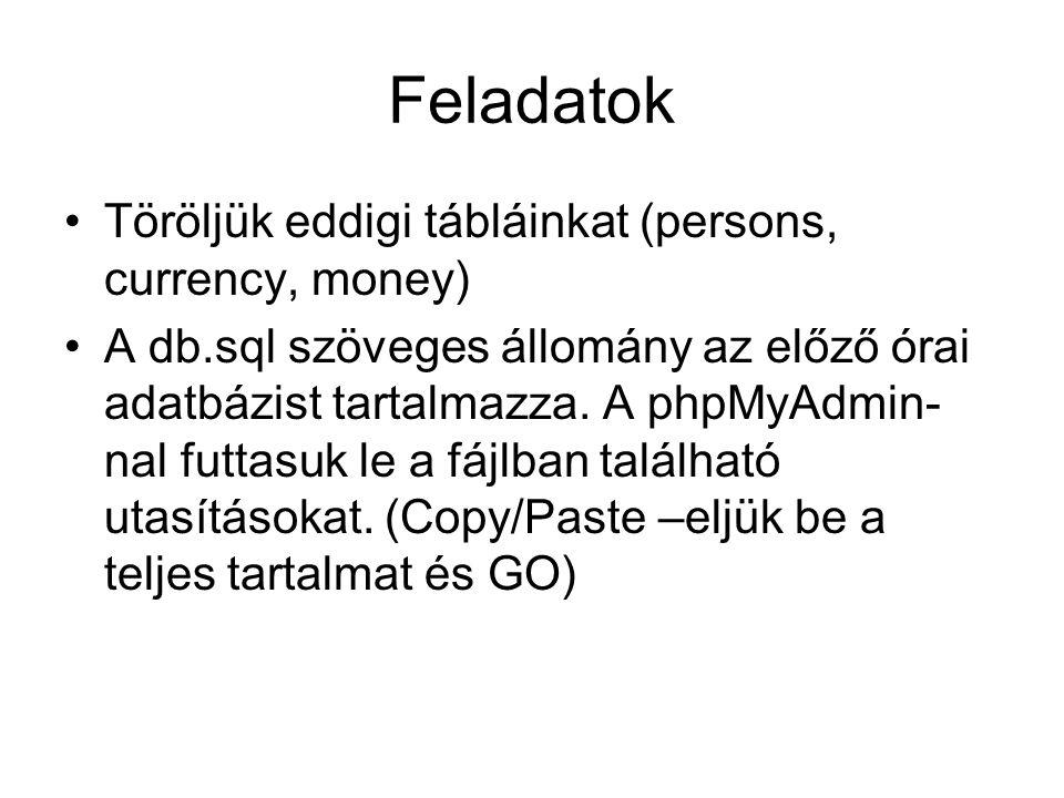 Feladatok Töröljük eddigi tábláinkat (persons, currency, money) A db.sql szöveges állomány az előző órai adatbázist tartalmazza. A phpMyAdmin- nal fut