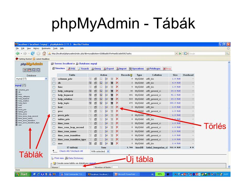 phpMyAdmin - Tábák Táblák Új tábla Törlés