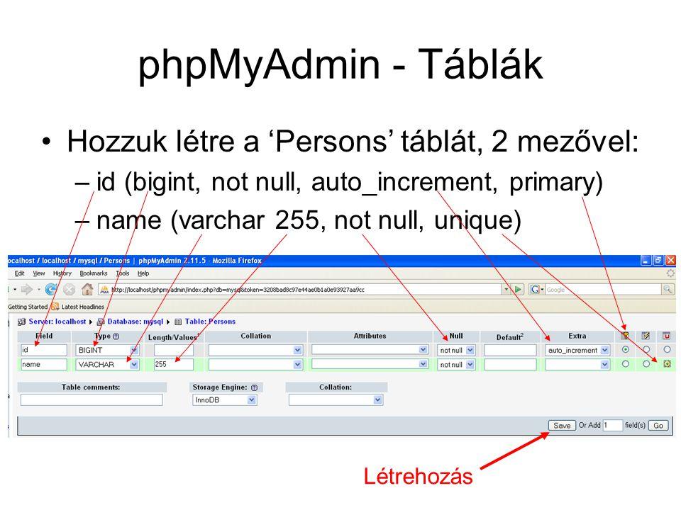 phpMyAdmin - Táblák Hozzuk létre a 'Persons' táblát, 2 mezővel: –id (bigint, not null, auto_increment, primary) –name (varchar 255, not null, unique) Létrehozás