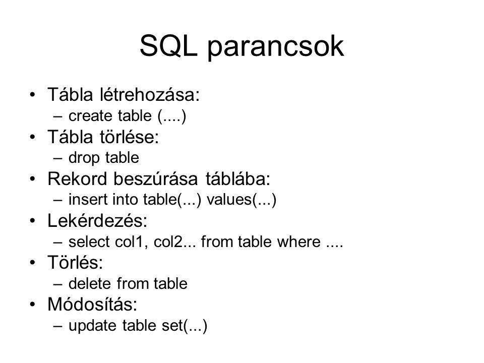 Tábla létrehozása: –create table (....) Tábla törlése: –drop table Rekord beszúrása táblába: –insert into table(...) values(...) Lekérdezés: –select c