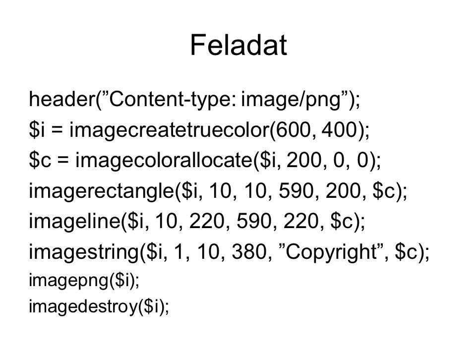 Feladat header( Content-type: image/png ); $i = imagecreatetruecolor(600, 400); $c = imagecolorallocate($i, 200, 0, 0); imagerectangle($i, 10, 10, 590, 200, $c); imageline($i, 10, 220, 590, 220, $c); imagestring($i, 1, 10, 380, Copyright , $c); imagepng($i); imagedestroy($i);