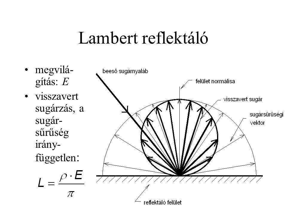 Lambert reflektáló megvilá- gítás: E visszavert sugárzás, a sugár- sűrűség irány- független :