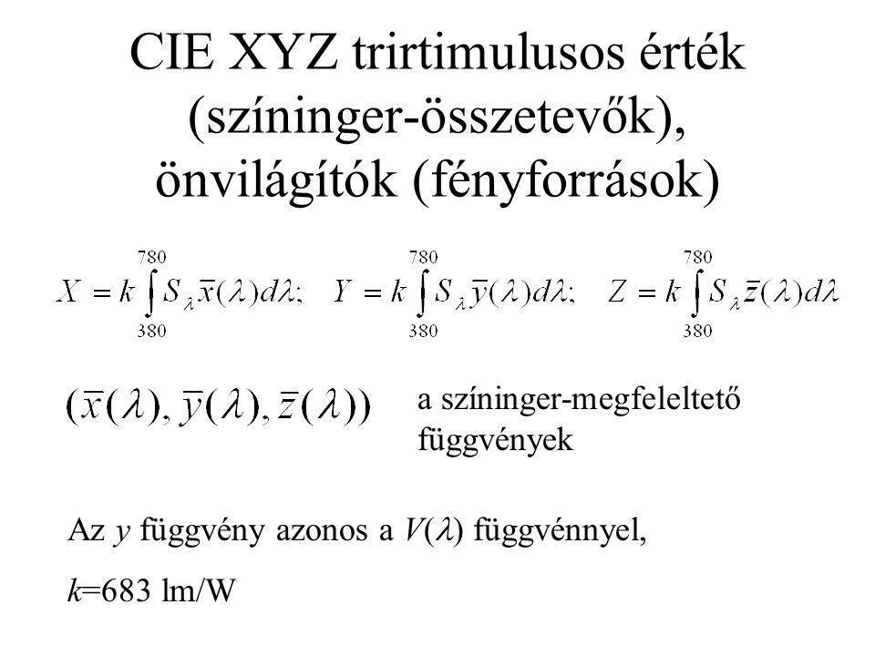CIE XYZ trirtimulusos érték (színinger-összetevők), önvilágítók (fényforrások) a színinger-megfeleltető függvények Az y függvény azonos a V( ) függvén