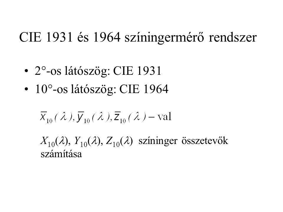 CIE 1931 és 1964 színingermérő rendszer 2°-os látószög: CIE 1931 10°-os látószög: CIE 1964 X 10 ( ), Y 10 ( ), Z 10 ( ) színinger összetevők számítása