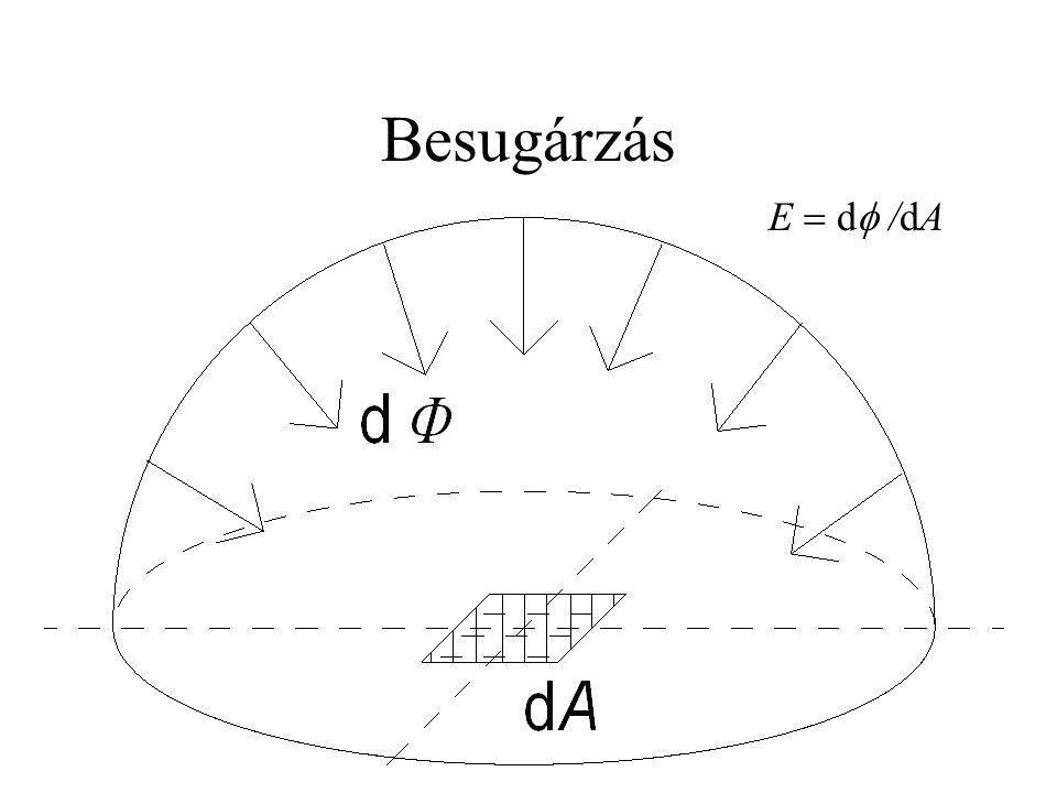 A színes- ségi dia- gram színes ábrája