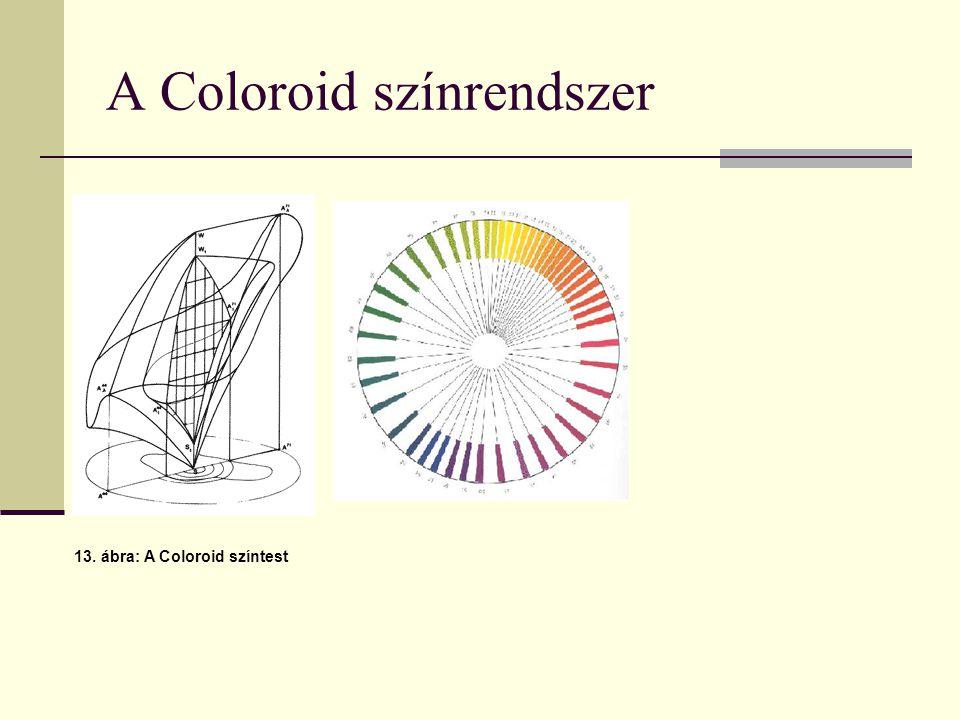 A Coloroid színrendszer 13. ábra: A Coloroid színtest