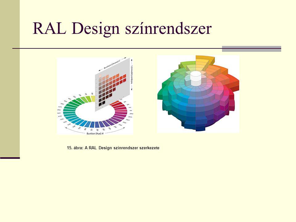 RAL Design színrendszer 15. ábra: A RAL Design színrendszer szerkezete