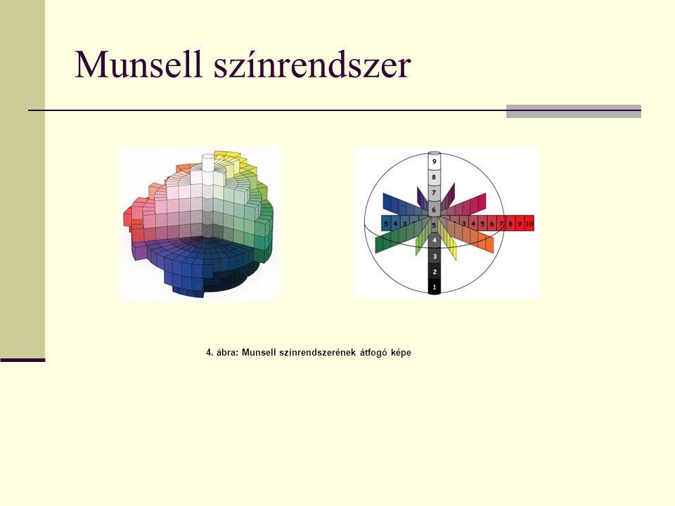 Színharmónia Munsell színrendszerében a;b; 5.