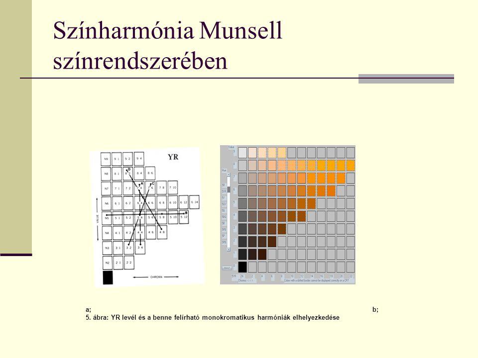 Színharmónia Munsell színrendszerében a;b; 5. ábra: YR levél és a benne felírható monokromatikus harmóniák elhelyezkedése