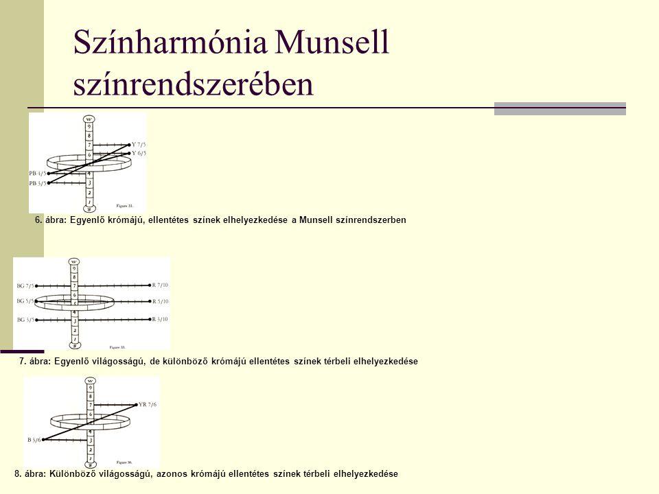 Színharmónia Munsell színrendszerében 6. ábra: Egyenlő krómájú, ellentétes színek elhelyezkedése a Munsell színrendszerben 7. ábra: Egyenlő világosság
