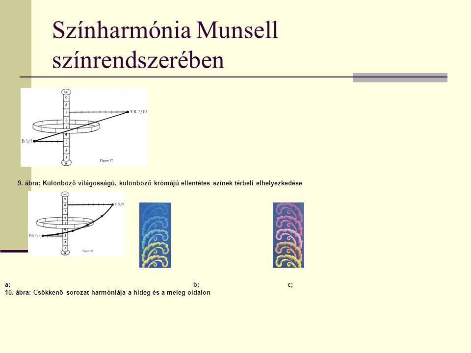 Színharmónia Munsell színrendszerében 9. ábra: Különböző világosságú, különböző krómájú ellentétes színek térbeli elhelyezkedése a;b;c; 10. ábra: Csök
