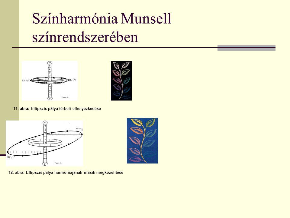 Színharmónia Munsell színrendszerében 11. ábra: Ellipszis pálya térbeli elhelyezkedése 12. ábra: Ellipszis pálya harmóniájának másik megközelítése
