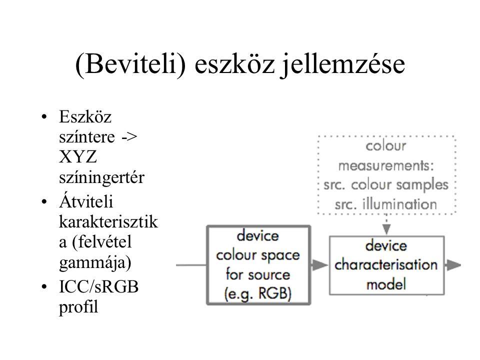 (Beviteli) eszköz jellemzése Eszköz színtere -> XYZ színingertér Átviteli karakterisztik a (felvétel gammája) ICC/sRGB profil