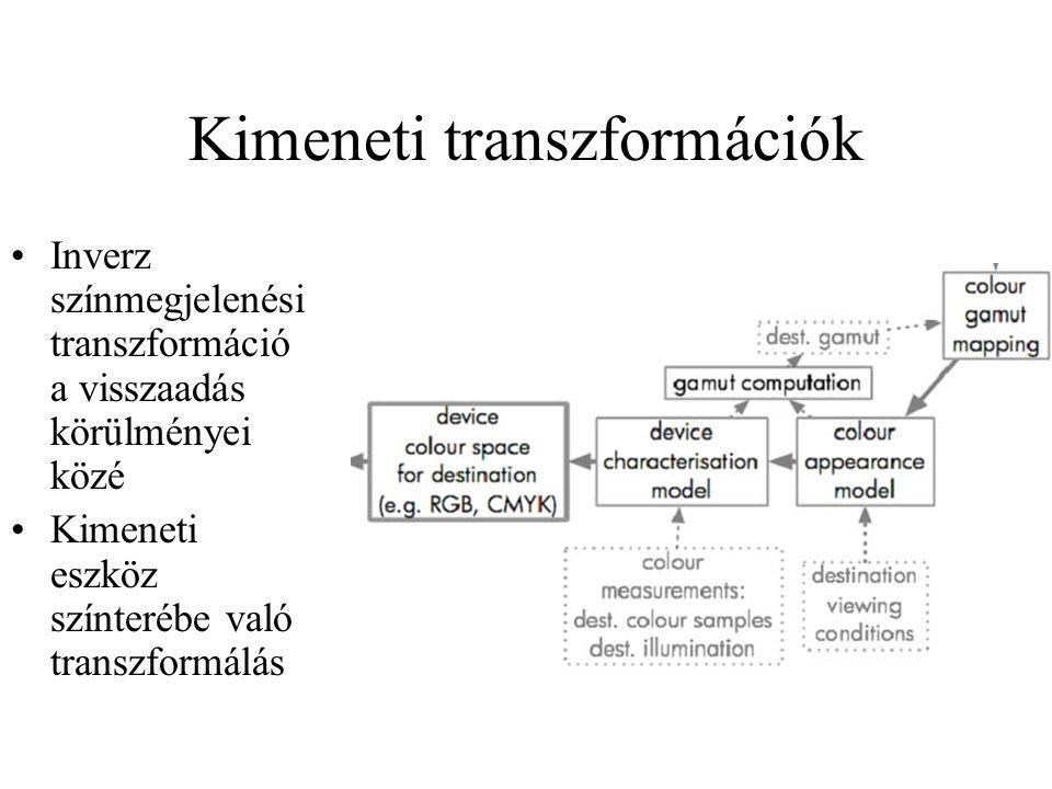 Kimeneti transzformációk Inverz színmegjelenési transzformáció a visszaadás körülményei közé Kimeneti eszköz színterébe való transzformálás