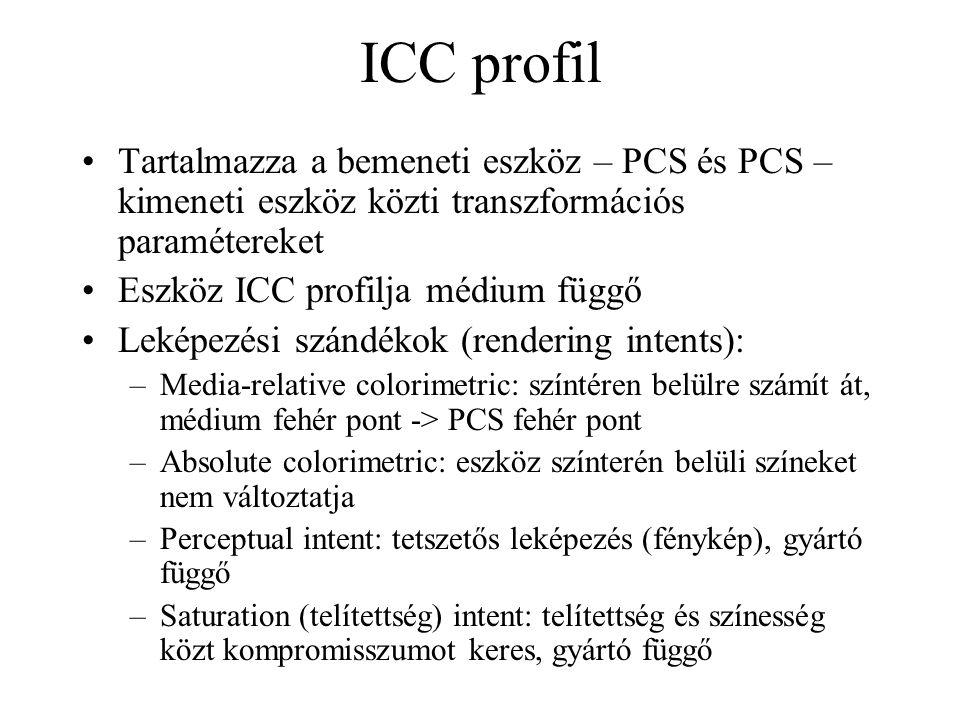 ICC profil Tartalmazza a bemeneti eszköz – PCS és PCS – kimeneti eszköz közti transzformációs paramétereket Eszköz ICC profilja médium függő Leképezési szándékok (rendering intents): –Media-relative colorimetric: színtéren belülre számít át, médium fehér pont -> PCS fehér pont –Absolute colorimetric: eszköz színterén belüli színeket nem változtatja –Perceptual intent: tetszetős leképezés (fénykép), gyártó függő –Saturation (telítettség) intent: telítettség és színesség közt kompromisszumot keres, gyártó függő