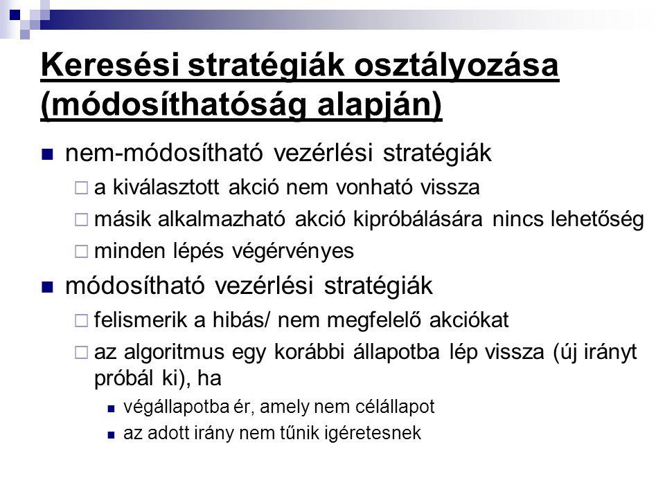 Keresési stratégiák osztályozása (módosíthatóság alapján) nem-módosítható vezérlési stratégiák  a kiválasztott akció nem vonható vissza  másik alkal
