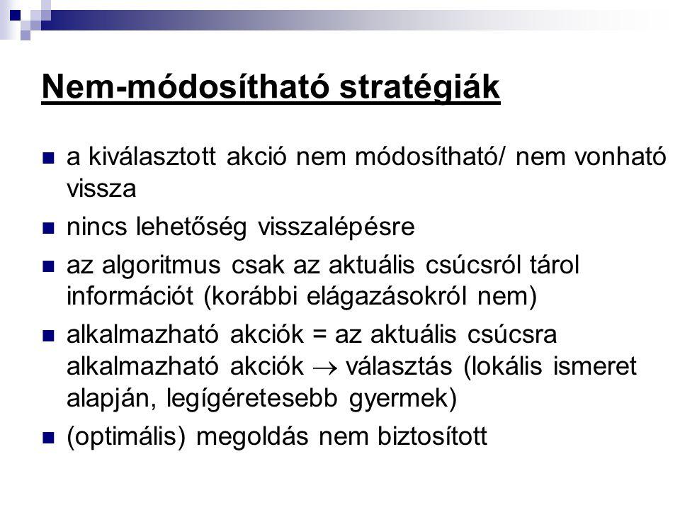 Nem-módosítható stratégiák a kiválasztott akció nem módosítható/ nem vonható vissza nincs lehetőség visszalépésre az algoritmus csak az aktuális csúcs