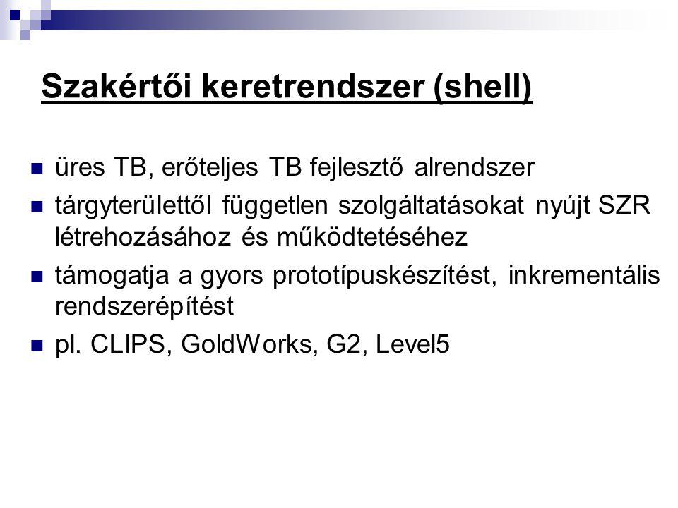 Szakértői keretrendszer (shell) üres TB, erőteljes TB fejlesztő alrendszer tárgyterülettől független szolgáltatásokat nyújt SZR létrehozásához és műkö