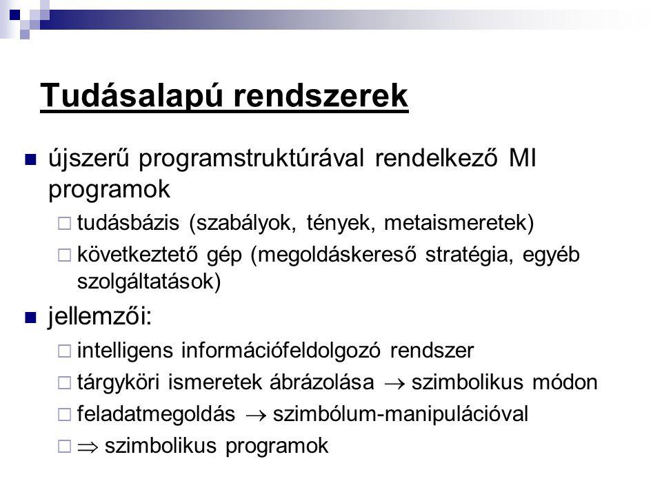 Tudásalapú rendszerek újszerű programstruktúrával rendelkező MI programok  tudásbázis (szabályok, tények, metaismeretek)  következtető gép (megoldás