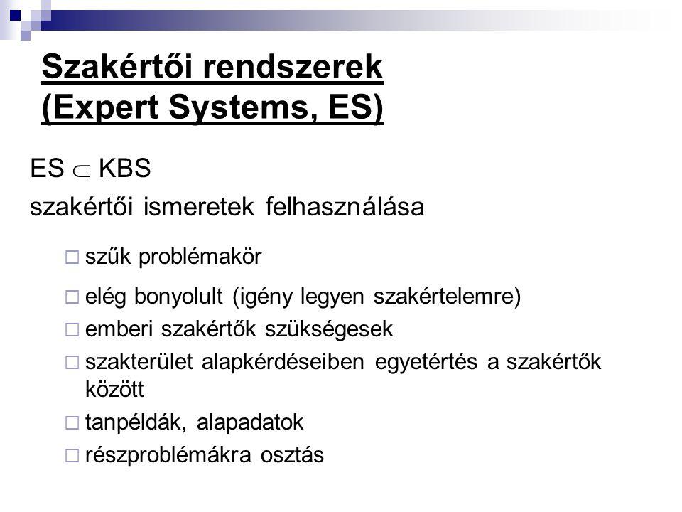 Szakértői rendszerek (Expert Systems, ES) ES  KBS szakértői ismeretek felhasználása  szűk problémakör  elég bonyolult (igény legyen szakértelemre)