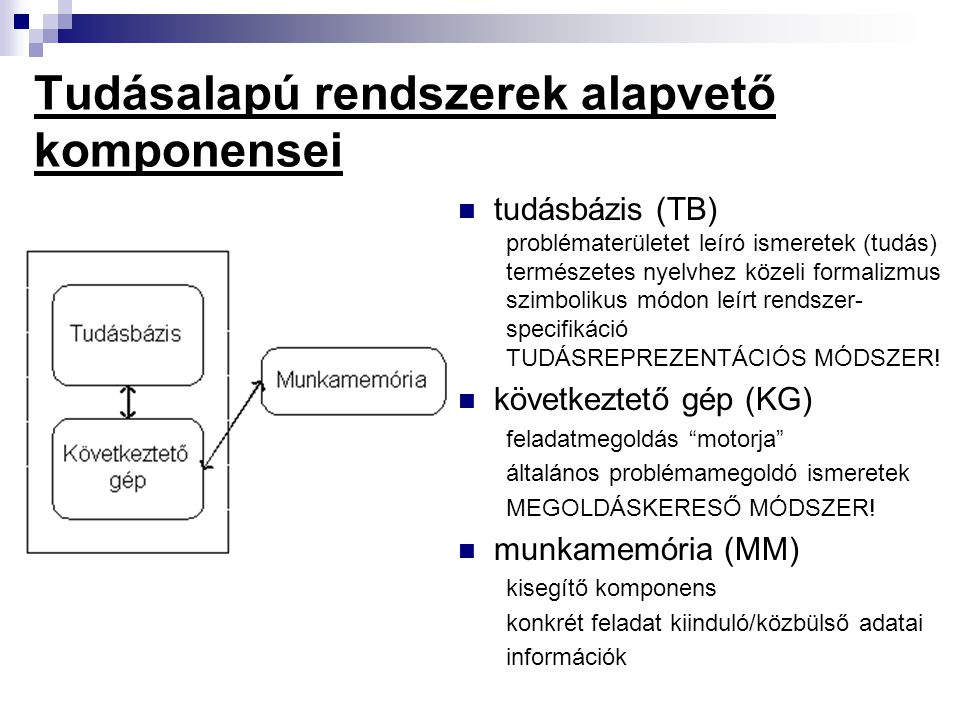 Tudásalapú rendszerek alapvető komponensei tudásbázis (TB) problématerületet leíró ismeretek (tudás) természetes nyelvhez közeli formalizmus szimbolik