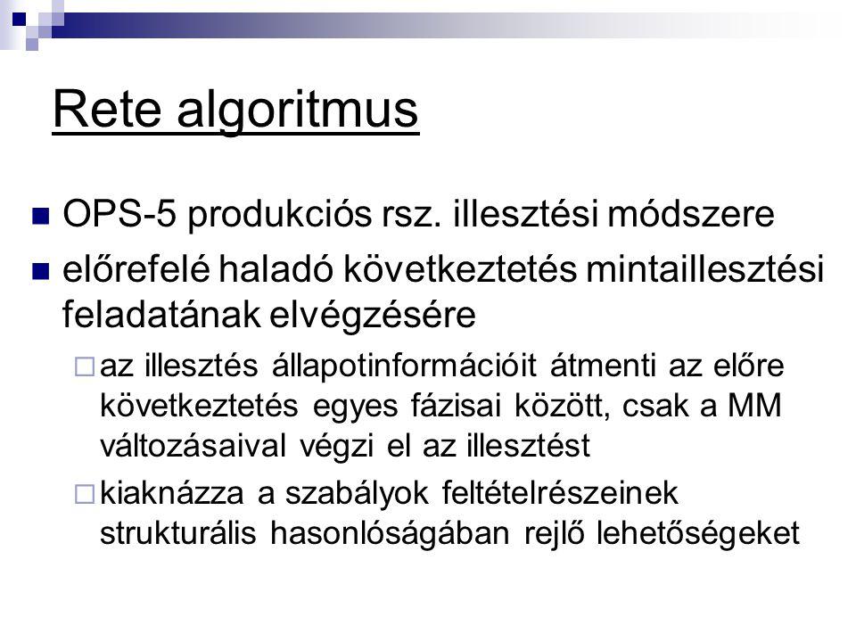 Rete algoritmus OPS-5 produkciós rsz. illesztési módszere előrefelé haladó következtetés mintaillesztési feladatának elvégzésére  az illesztés állapo