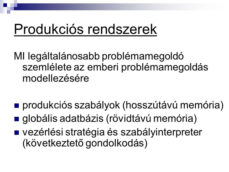Produkciós rendszerek MI legáltalánosabb problémamegoldó szemlélete az emberi problémamegoldás modellezésére produkciós szabályok (hosszútávú memória) globális adatbázis (rövidtávú memória) vezérlési stratégia és szabályinterpreter (következtető gondolkodás)