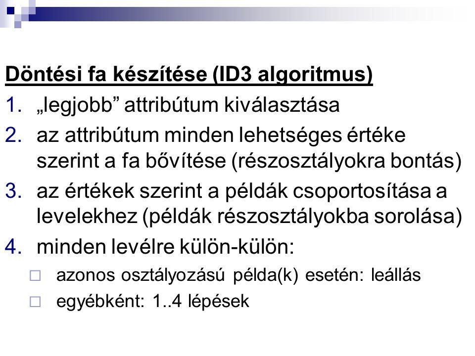 """Döntési fa készítése (ID3 algoritmus) 1.""""legjobb attribútum kiválasztása 2.az attribútum minden lehetséges értéke szerint a fa bővítése (részosztályokra bontás) 3.az értékek szerint a példák csoportosítása a levelekhez (példák részosztályokba sorolása) 4.minden levélre külön-külön:  azonos osztályozású példa(k) esetén: leállás  egyébként: 1..4 lépések"""