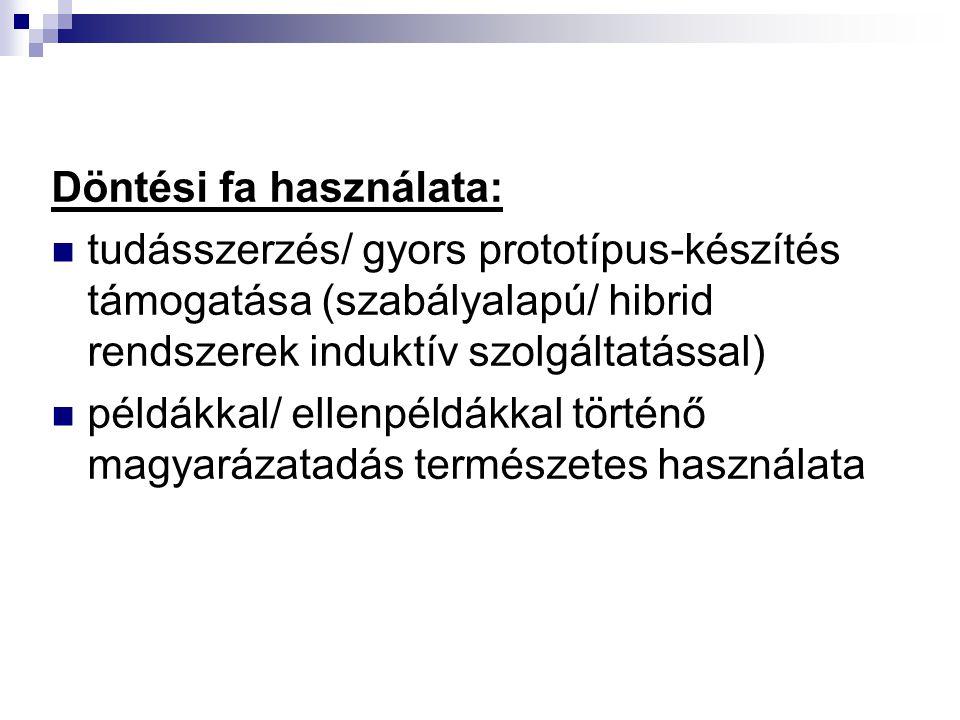 Döntési fa használata: tudásszerzés/ gyors prototípus-készítés támogatása (szabályalapú/ hibrid rendszerek induktív szolgáltatással) példákkal/ ellenpéldákkal történő magyarázatadás természetes használata