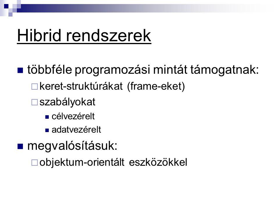 Hibrid rendszerek többféle programozási mintát támogatnak:  keret-struktúrákat (frame-eket)  szabályokat célvezérelt adatvezérelt megvalósításuk:  objektum-orientált eszközökkel