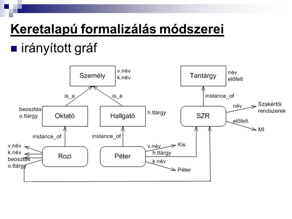 Keretalapú formalizálás módszerei irányított gráf