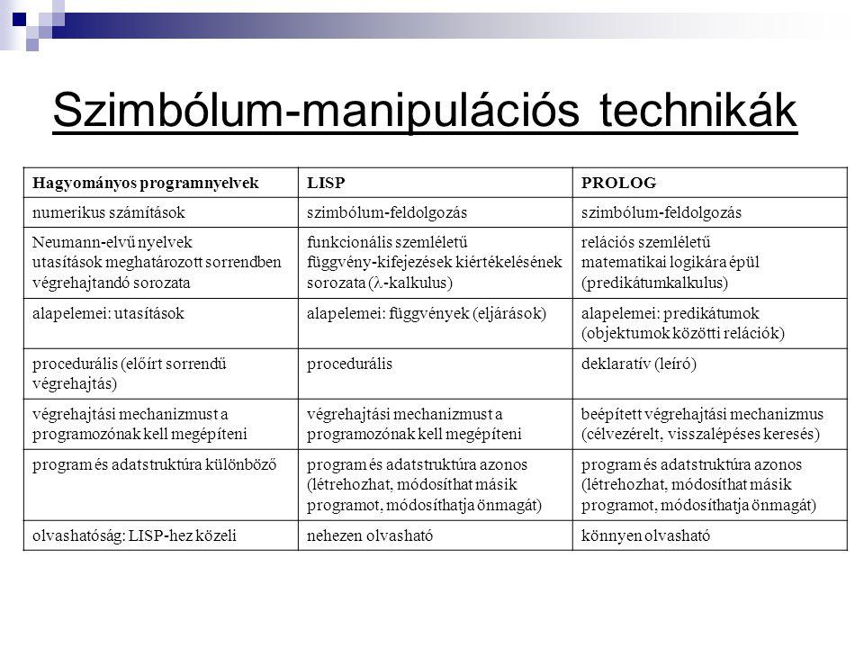 Szimbólum-manipulációs technikák Hagyományos programnyelvekLISPPROLOG numerikus számításokszimbólum-feldolgozás Neumann-elvű nyelvek utasítások meghat