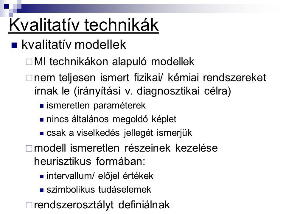 Kvalitatív technikák kvalitatív modellek  MI technikákon alapuló modellek  nem teljesen ismert fizikai/ kémiai rendszereket írnak le (irányítási v.