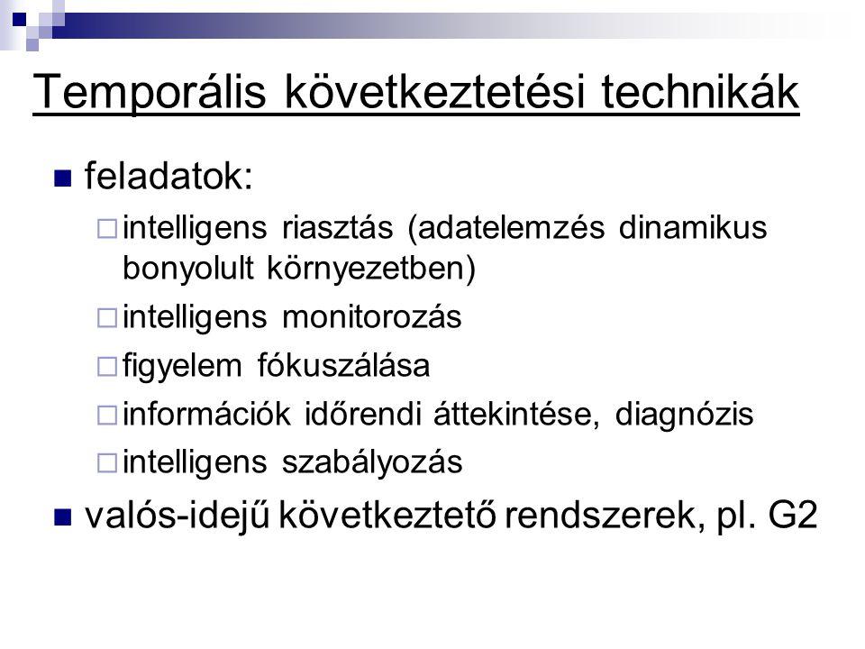 Temporális következtetési technikák feladatok:  intelligens riasztás (adatelemzés dinamikus bonyolult környezetben)  intelligens monitorozás  figyelem fókuszálása  információk időrendi áttekintése, diagnózis  intelligens szabályozás valós-idejű következtető rendszerek, pl.