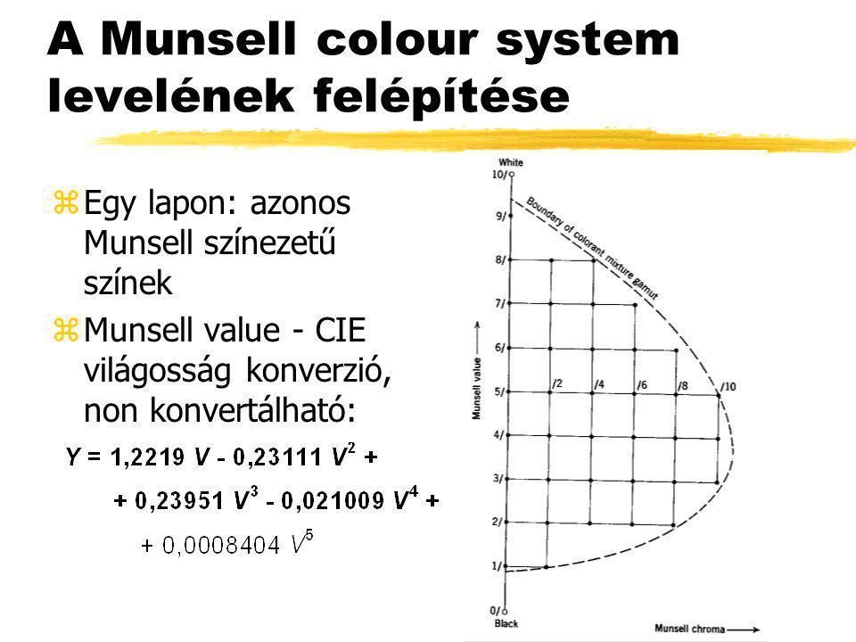 A Munsell colour system levelének felépítése zEgy lapon: azonos Munsell színezetű színek zMunsell value - CIE világosság konverzió, non konvertálható: