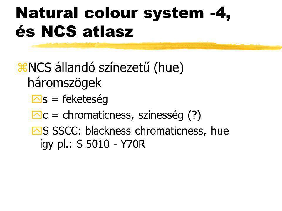 Natural colour system -4, és NCS atlasz zNCS állandó színezetű (hue) háromszögek ys = feketeség yc = chromaticness, színesség (?) yS SSCC: blackness chromaticness, hue így pl.: S 5010 - Y70R