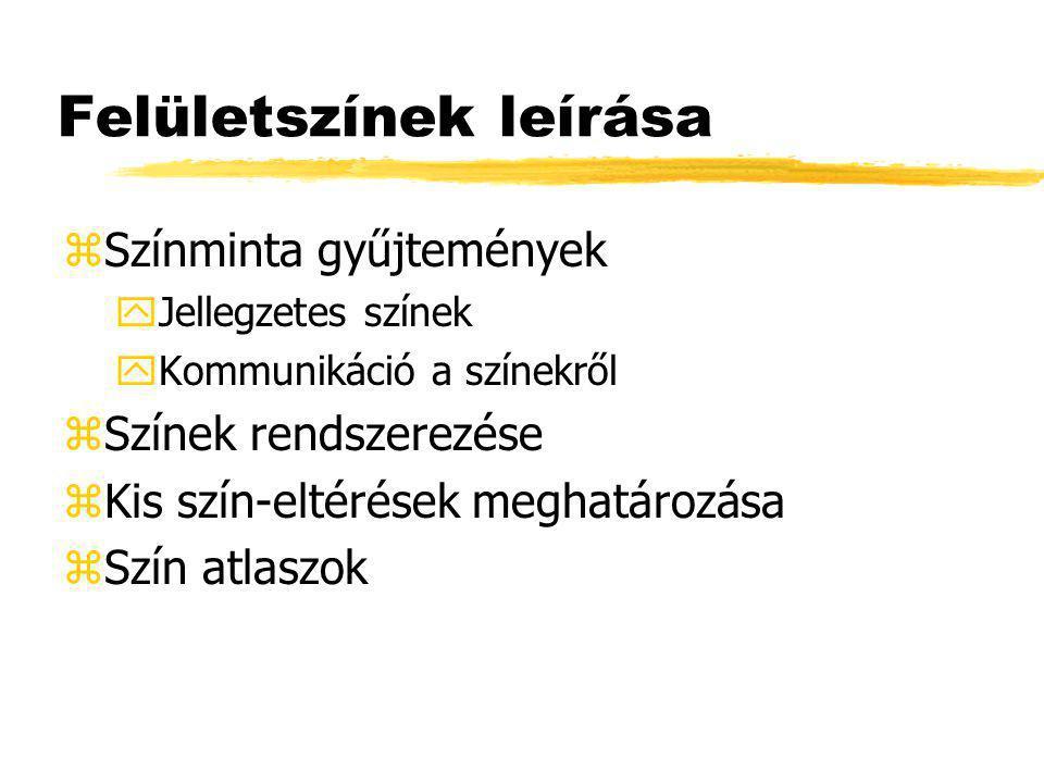 """Munsell atlasz lapjai zLeaves of the Munsell colour tree zA Munsell szín-fa """"levelei"""
